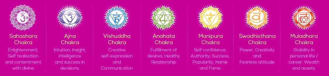 Benefits Chakras