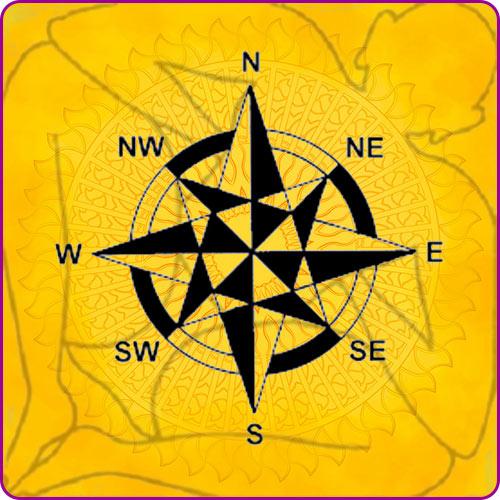 Significance of Vastu Directions