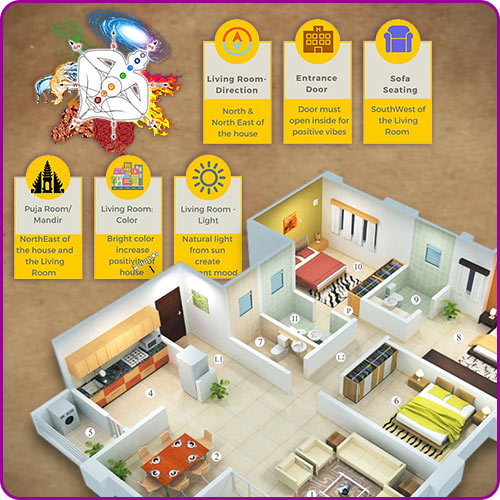 Vastu for New Flat