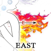Vastu Tools and Remedies for East