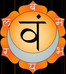 Anahata (Heart) Chakra