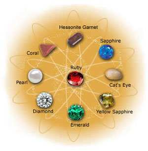 Life force of Gems