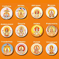 Gods and Goddesses in Hinduism