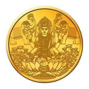 Guru Pushya Nakshatra (Yog) - Rudraksha Ratna