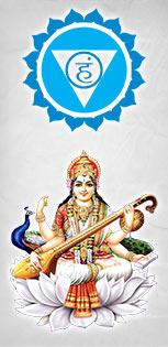 Vishuddha Chakra Deity