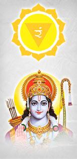 Manipura  Chakra Deity
