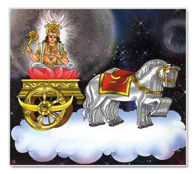 Moon Remedies: Chandra Dosha Nivaran, Maha dasha of Moon
