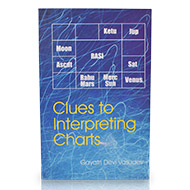 Clues to Interpreting Charts