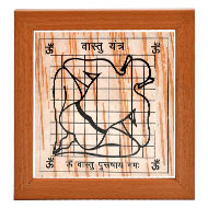 Vastu Yantram on Bhojpatra